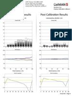 Vizio M601d-A3R calibration report