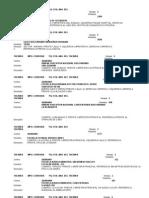 Sectores Municipio Andres Bello, Cordoba, Guasimos, Fernandez Feo, Torbes