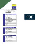 CCNP Equipment List