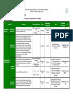 13-Rel Prod e Indicadores por Mesorregião 0022012 SAMU SC- Agosto13 (1).pdf
