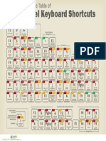 Periodic Table of Excel Keyboard Shortcuts