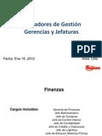 Indicadores por puesto área Finanzas