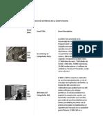 HECHOS HISTÓRICOS DE LA COMPUTACION