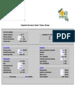 Comparativa GN - GasOleo- Propano - Biomasa
