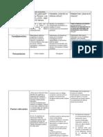 Cuadro Comparativo de Autores.docx