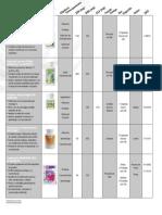 Omega3FactsComparisonChart.pdf