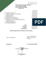 RAB Pembangunan RPS SMK 2013