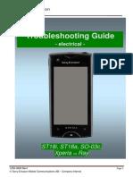 Trоubleshooting Guide