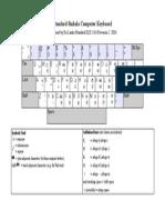 Standard Sinhala Keyboard