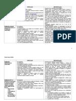 CCMC. Cuadro resumen ventajas y desventajas energías. Ev. 2