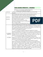 10-GMP Sociedades Esquemas y Enunciado
