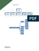 Pendekatan Differential Diagnosis Asites