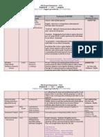 cbl project summaries - 1-25-14