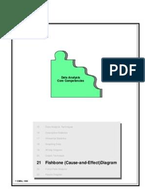 21 Fishbone Diagram Causality Data Analysis