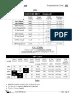 JF506E Problems | Transmission (Mechanics) | Clutch