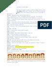 Vocabulario Para Escenografos