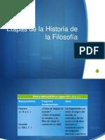 etapas de la historia de la filosofía