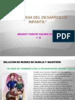Relacion de Padres de Familia Con Maestros.