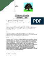 Scope of Practice Decision Tree