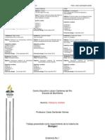 Prontuario Biologia i 2013