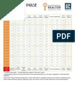 Orlando Fl Market Statistics 012014.Pdf0
