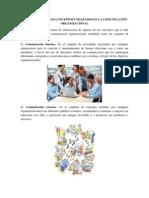 DEFINICIONES DE LOS CONCEPTOS UTILIZADOS EN LA COMUNICACIÓN ORGANIZACIONAL.docx