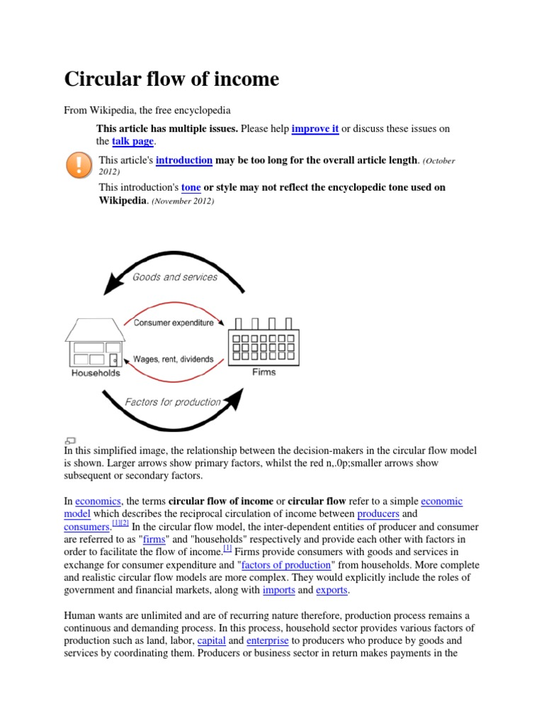 Circular Flow Of Income Economies Economics Circle Diagram Wikipedia The Free Encyclopedia