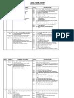 Yearly Scheme of Work Year 2