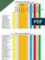 Lista de Orientadores Para Projetos de Feiras e Mostras