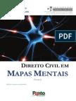 Mapa Mental - Direito Civil