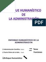 Enfoques Humanistico de La Administracion