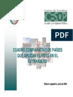 ACSM001 Cuadro comparativo de paises que....pdf
