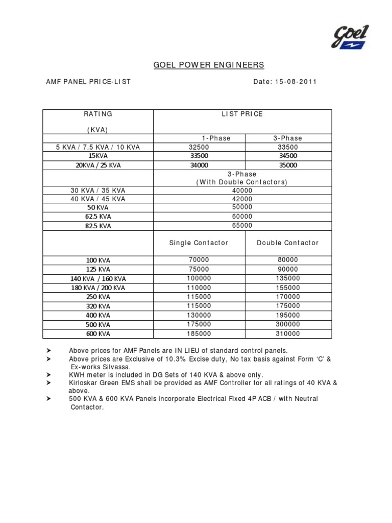 Price List - Amf Panel
