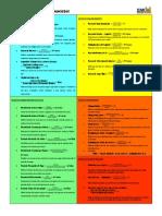 Formulario de Ratios Financieros 2012