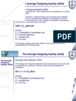 Aoq(Average Outgoing Quality