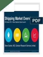 Shipbuiliding market develpment