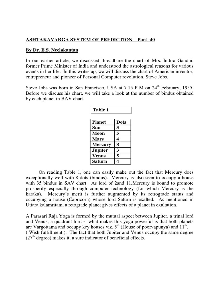Ash taka varga part 40 r astrology solar system nvjuhfo Image collections