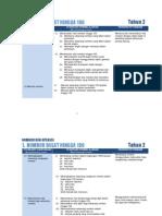 Dokumen KSSR Matematik (KAP - KSSR)Tahun 2 Docx