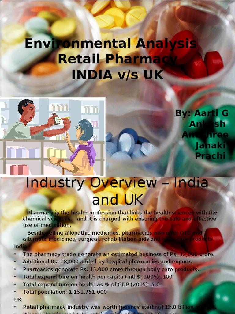 Retail pharmacy business plan