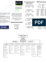Bixby Org Chart 2003