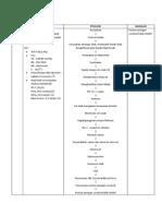 Analisa Data Ugd3