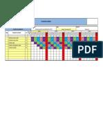 Modelo de Lookhead Planning