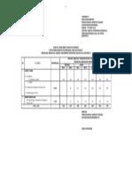 Lampiran II Permenpan No. 77 Tahun 2012 - Jabfung Pengelola Pbj
