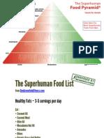 SuperhumanFoodPyramid-BenGreenfield