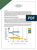 Selecting_an_RF_Daughterboard.pdf