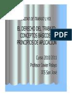 El Derecho del Trabajo conceptos básicos y principios de aplicación