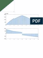 Anggreani Lukita_matlab Grafik Uas