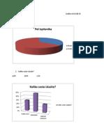 STD Statistika
