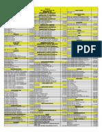 Lista de Partes