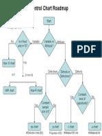Control+Chart+Roadmap